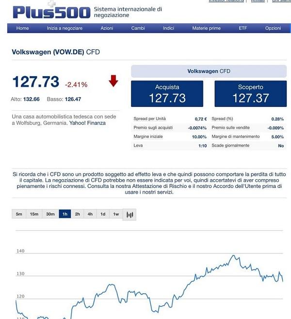 trading azioni Volkswagen con Plus500