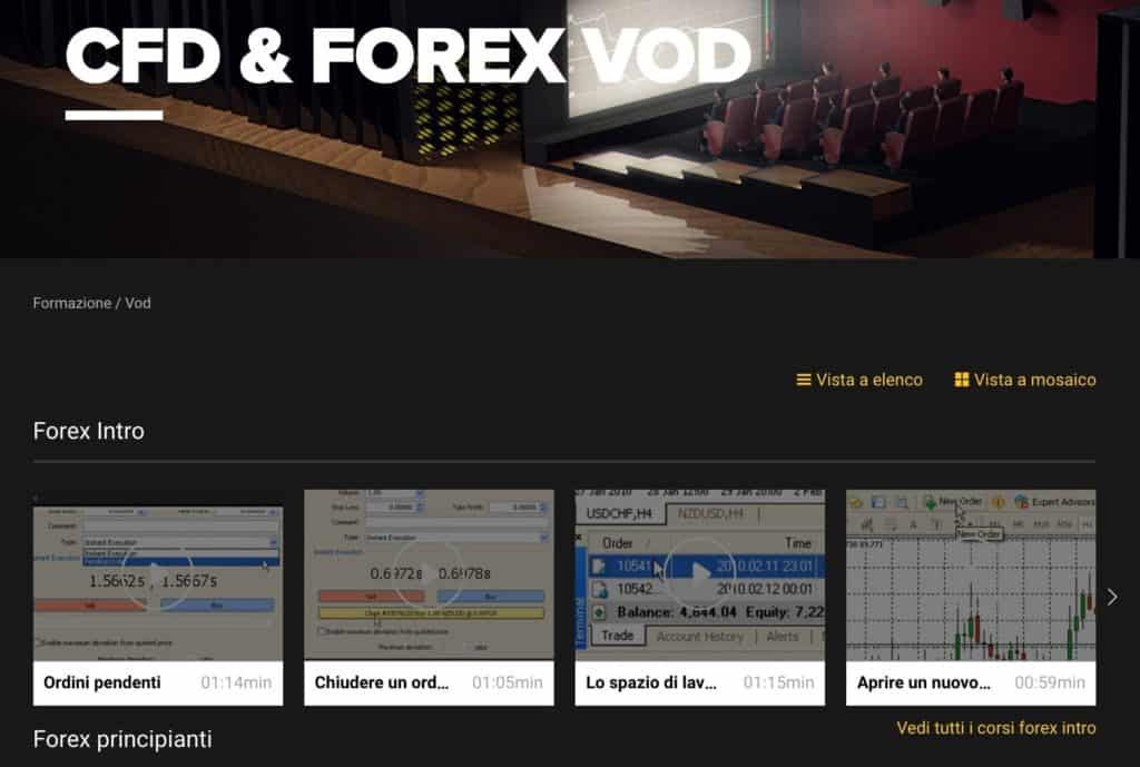 24Option CFD e Forex VOD