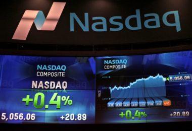 Indice NASDAQ