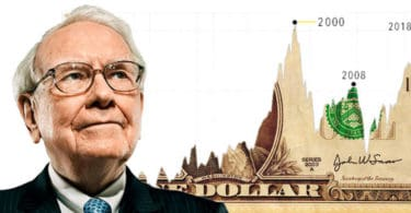 Le strategie di Warren Buffett per investire in Borsa