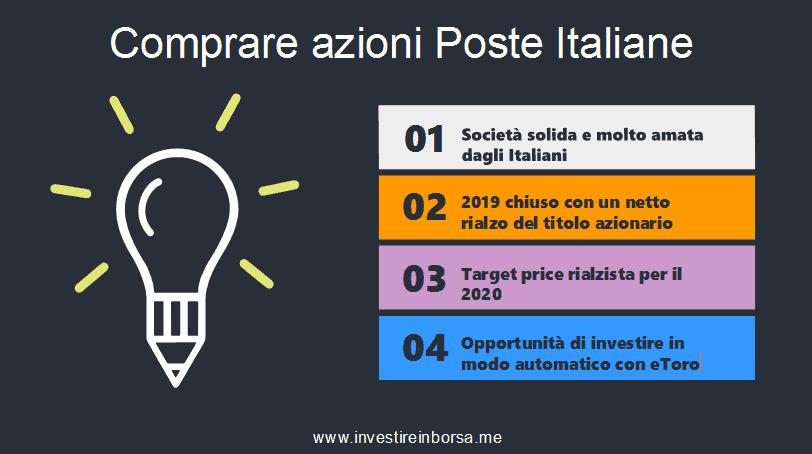 comprare azioni Poste Italiane motivi