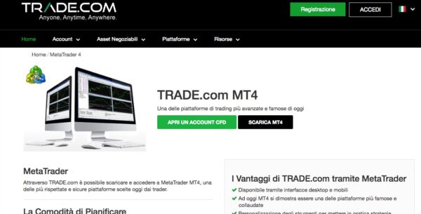 Trade.com MT4 MetaTrader 4