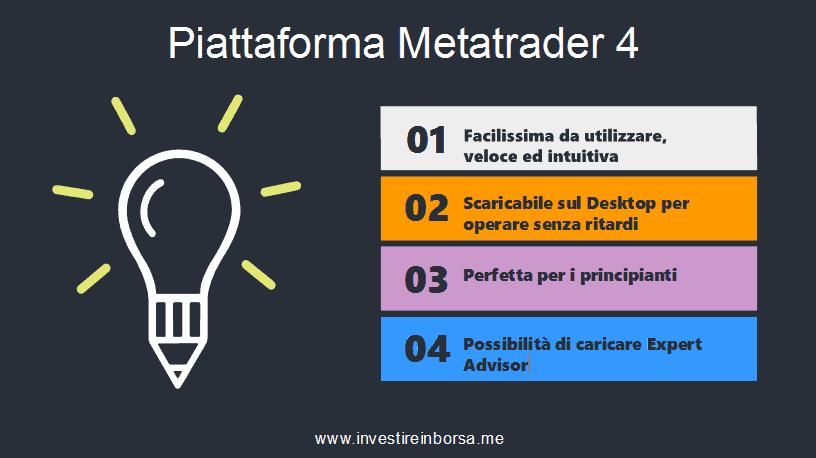 piattaforma Metatrader