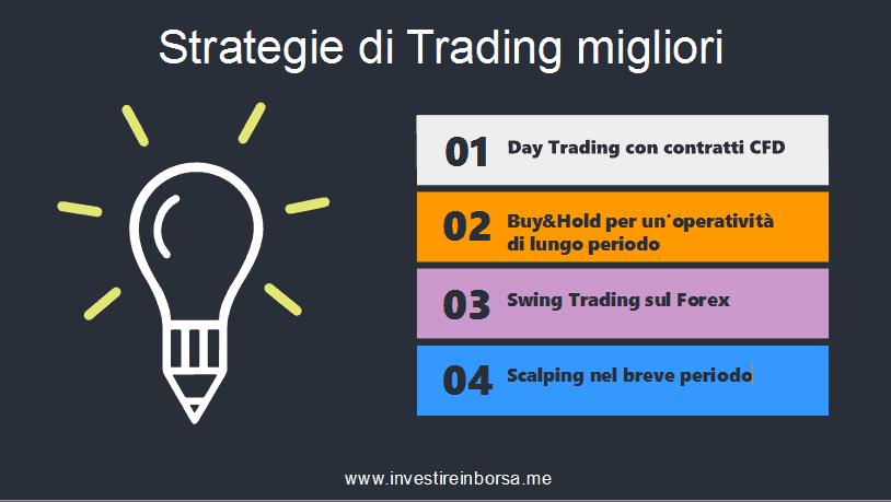 strategie di trading migliori