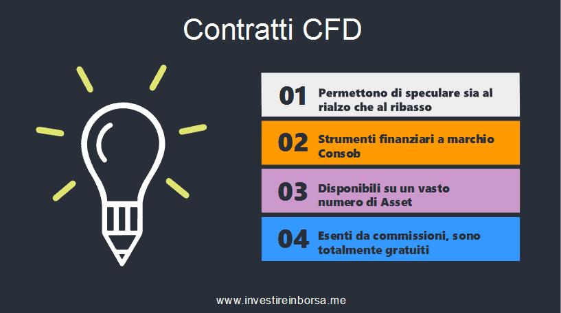 contratti CFD