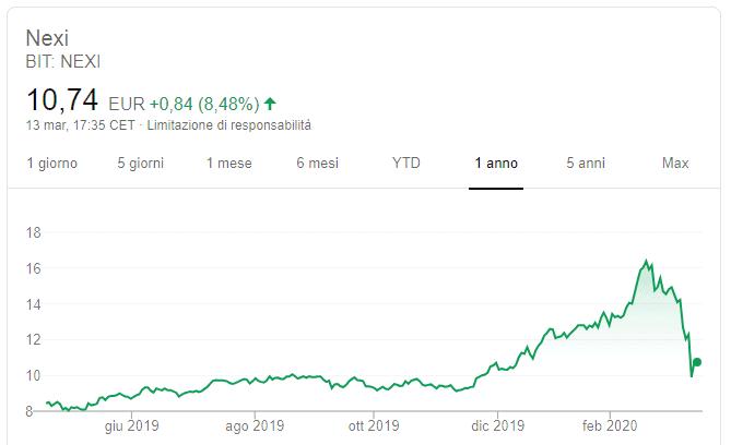 investimenti-ad-alto-rendimento-nexi