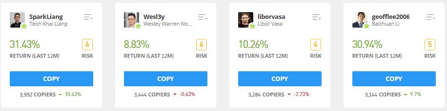 copy trading performance