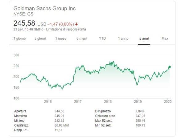 comprare azioni goldman sachs quotazione 2016-2020