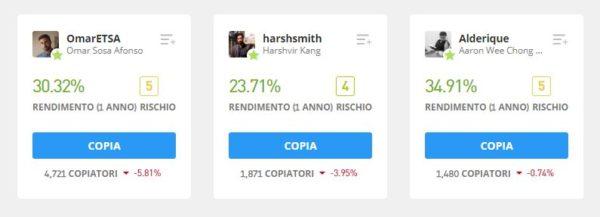 comprare azioni banco do brasil Top-Traders