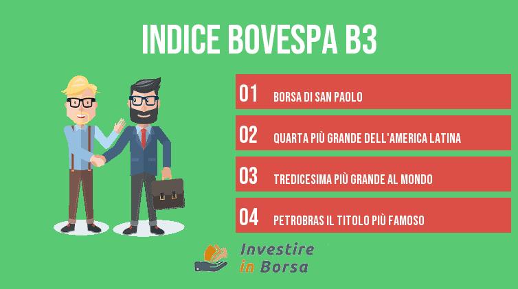 indice bovespa b3