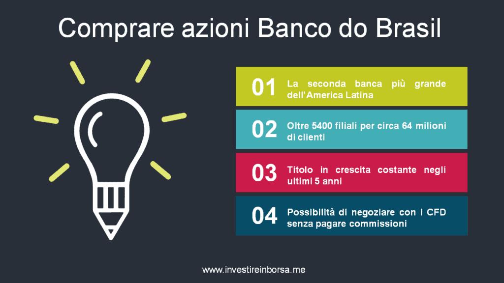 comprare azioni Banco do Brasil motivi