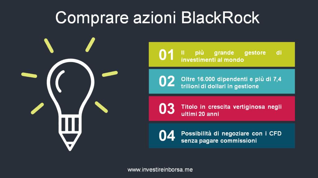 Come comprare azioni BlackRock