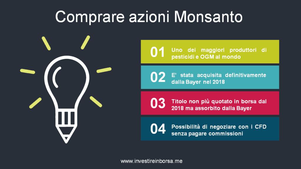 Come comprare azioni Monsanto