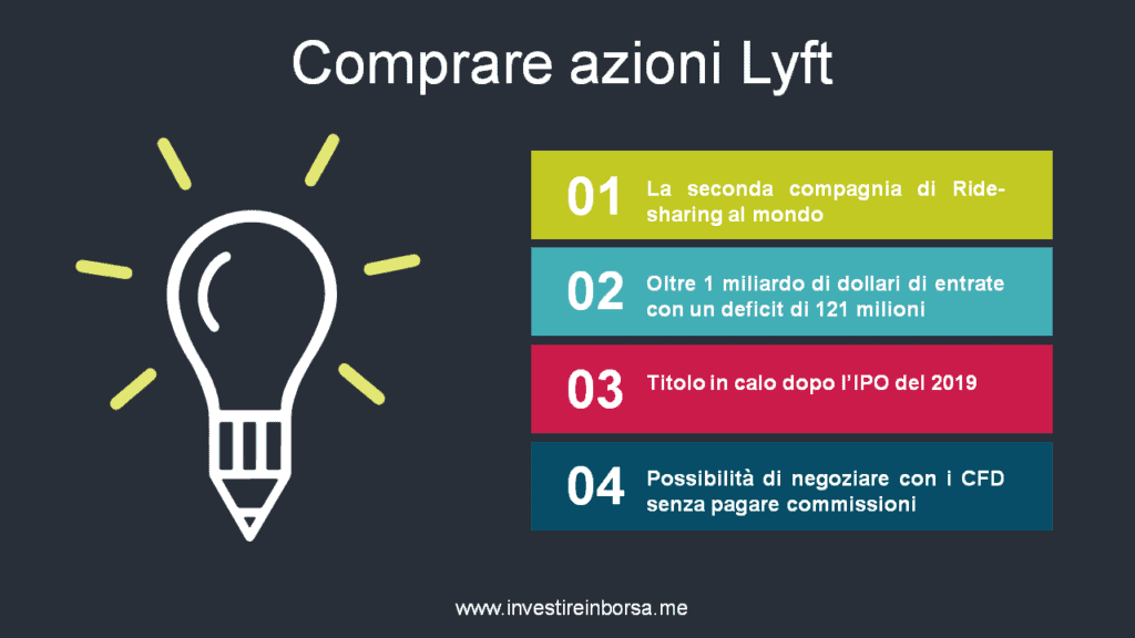 comprare azioni Lyft motivi