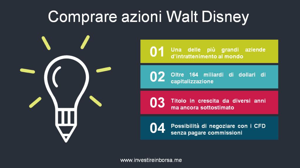 Dettagli Walt Disney
