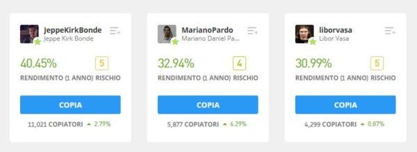 Top Traders eToro - 2020