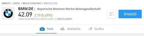 azioni BMW eToro