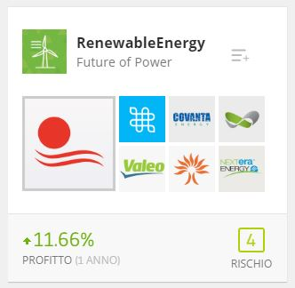 renewableEnergy eToro