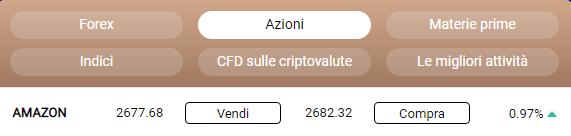 azioni amazon forextb