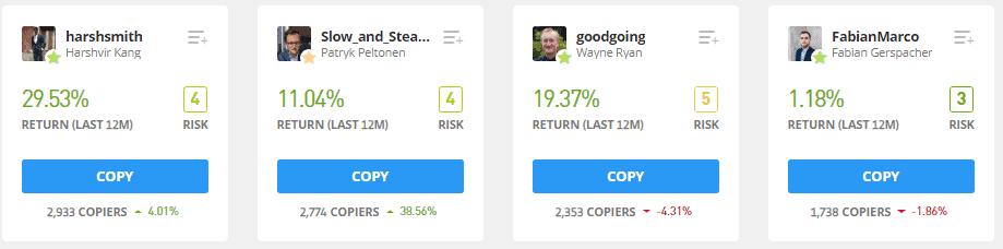 comprare azioni amazon con il copy trading di etoro