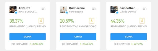 Investitori popolari eToro