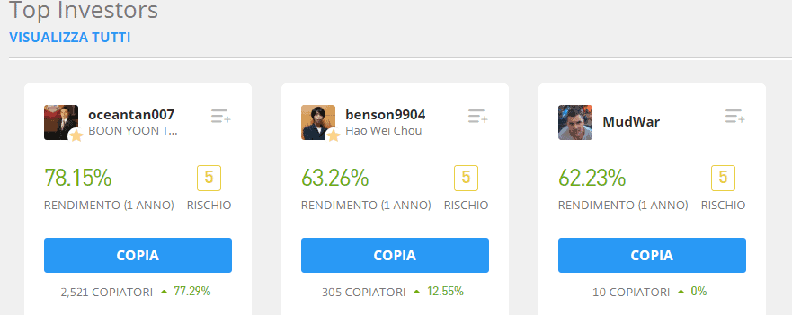 Top Investors eToro