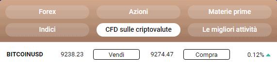 comprare bitcoin con forextb