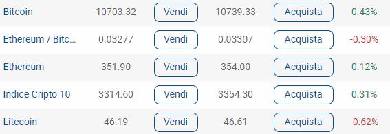 migliori piattaforme criptovalute plus500