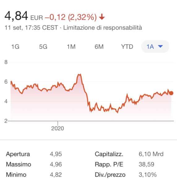 comprare azioni commerzbank
