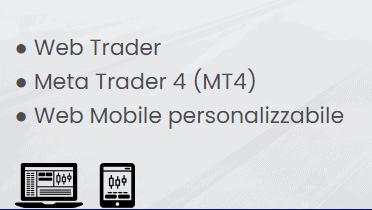 migliori app trading forextb