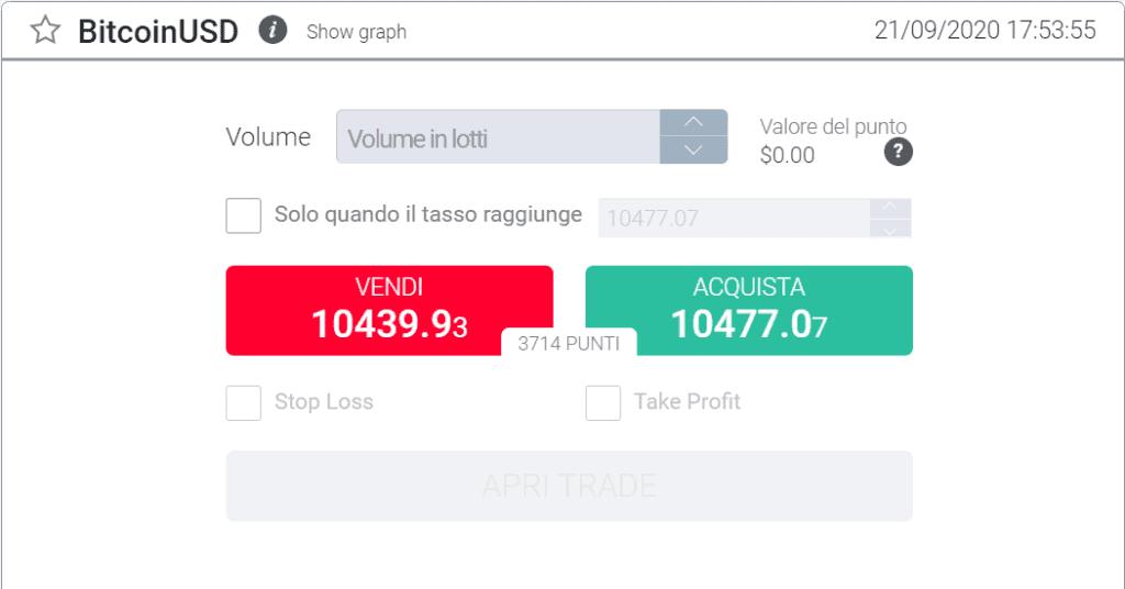 migliori-broker-bitcoin-forextb