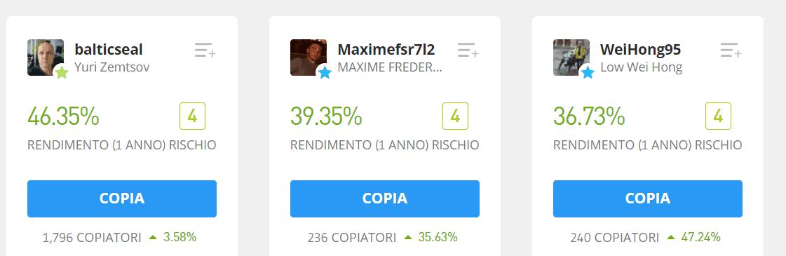 Top Traders eToro