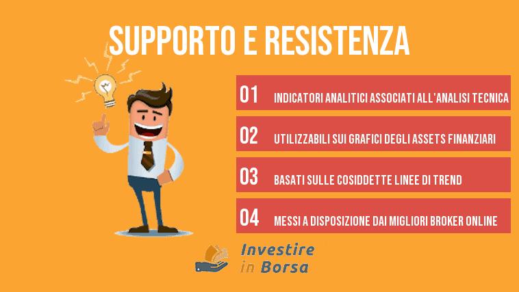 Supporto e resistenza