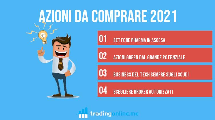 azioni da comprare nel 2021