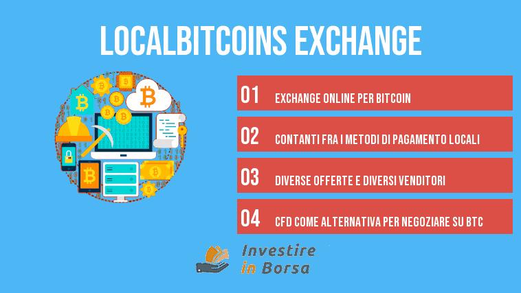 LocalBitcoins Exchange