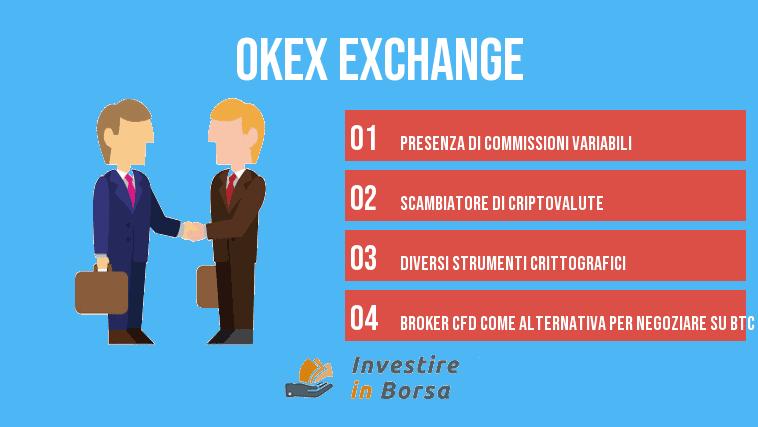 Okex Exchange