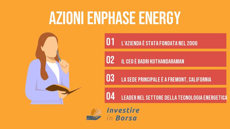 comprare azioni enphase energy
