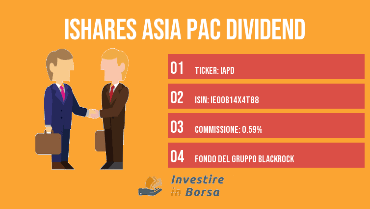 ETF iShares Asia pacific dividend