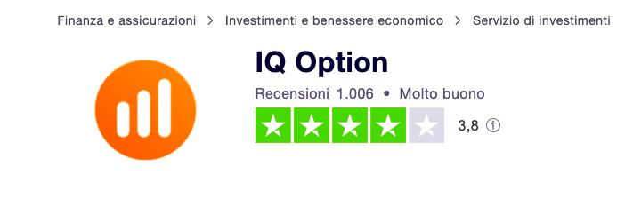 Piattaforma iq option opinioni e recensioni