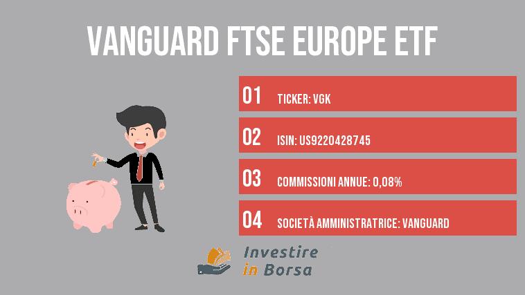 Vanguard FTSE Europe ETF info
