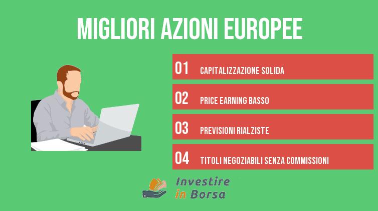 classifica migliori azioni europee