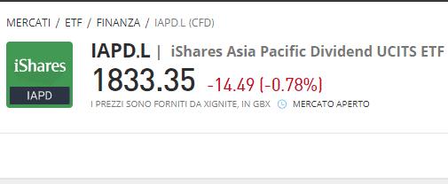 investire su ishares asia pacific dividend ETF con etoro