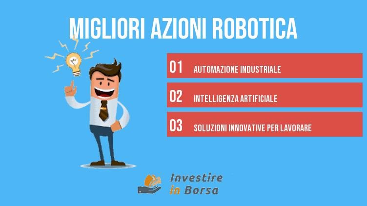 migliori azioni robotica