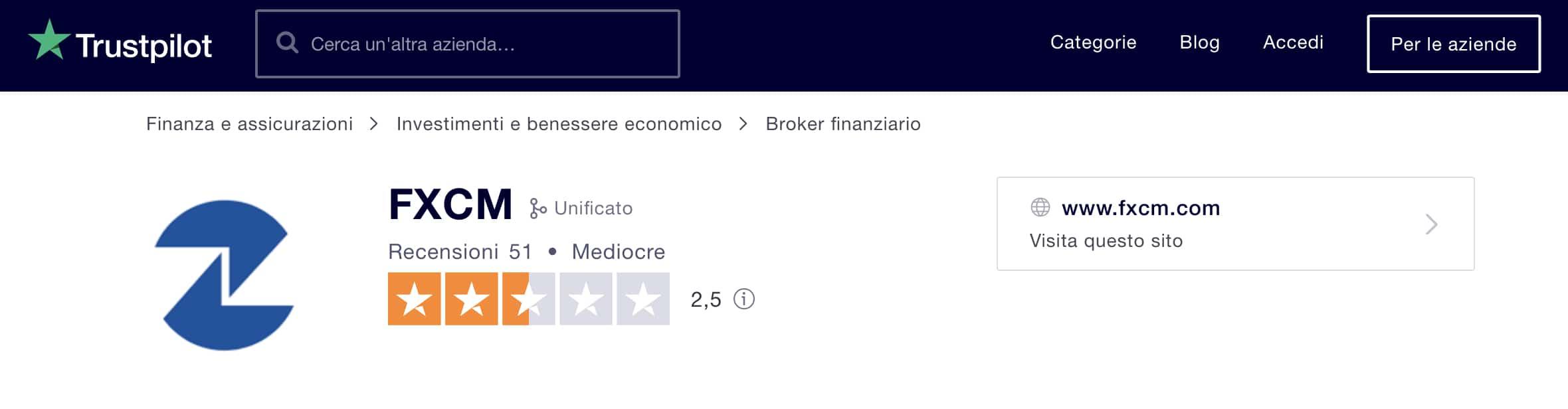 Recensioni fxcm broker