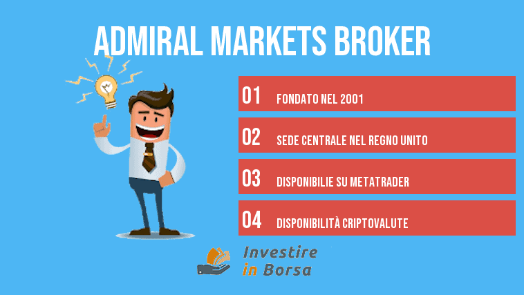 Recensioni admiral markets broker