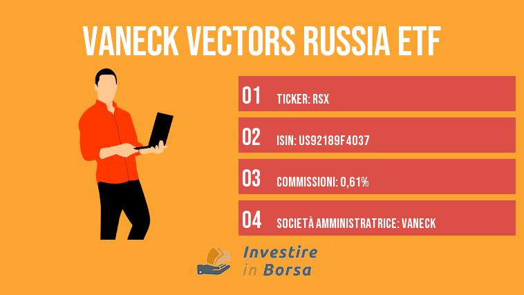 VanEck Vectors Russia ETF INFO