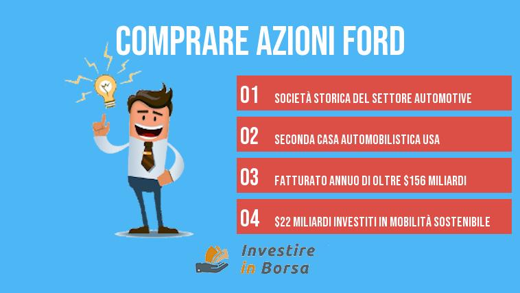 comprare azioni ford motor company info