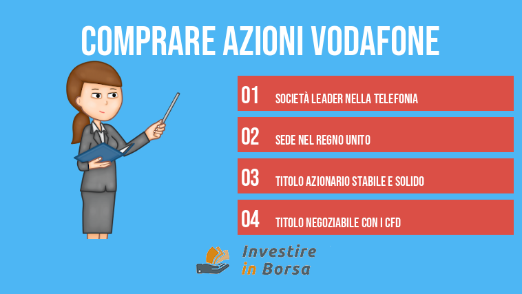 online trading forex analisi su azioni vodafone